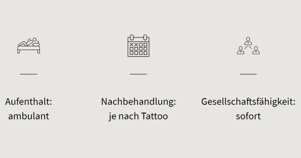 Tattooentfernung in Bern Sicher und Beste Resultate