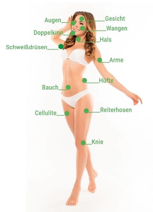 Radiofrequenztherapie in Bern im Madame Beauty Institut. Kommen sie zu den Experten. Regionen die man behandeln kann.